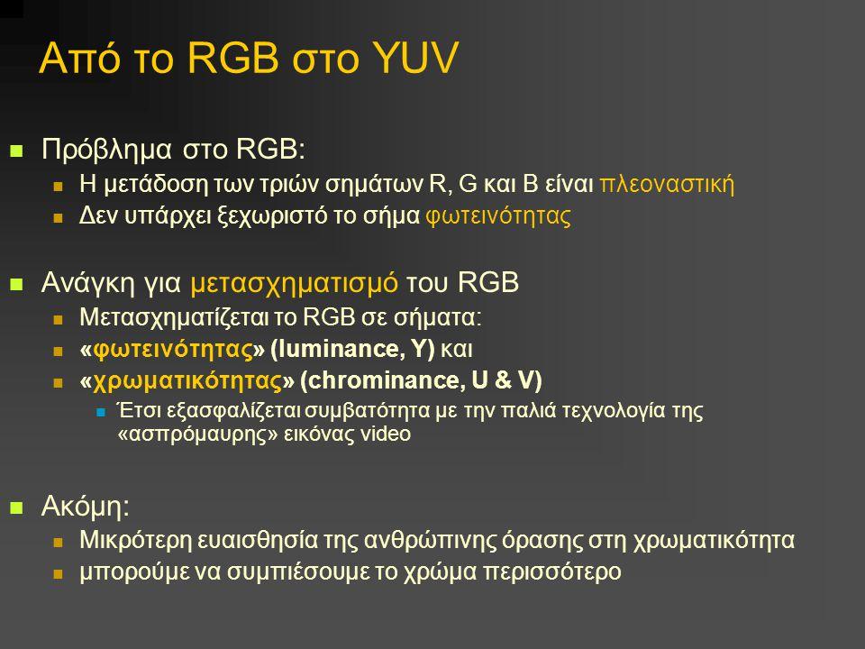 Από το RGB στο YUV Πρόβλημα στο RGB: Η μετάδοση των τριών σημάτων R, G και B είναι πλεοναστική Δεν υπάρχει ξεχωριστό το σήμα φωτεινότητας Ανάγκη για μετασχηματισμό του RGB Μετασχηματίζεται το RGB σε σήματα: «φωτεινότητας» (luminance, Y) και «χρωματικότητας» (chrominance, U & V) Έτσι εξασφαλίζεται συμβατότητα με την παλιά τεχνολογία της «ασπρόμαυρης» εικόνας video Ακόμη: Μικρότερη ευαισθησία της ανθρώπινης όρασης στη χρωματικότητα μπορούμε να συμπιέσουμε το χρώμα περισσότερο