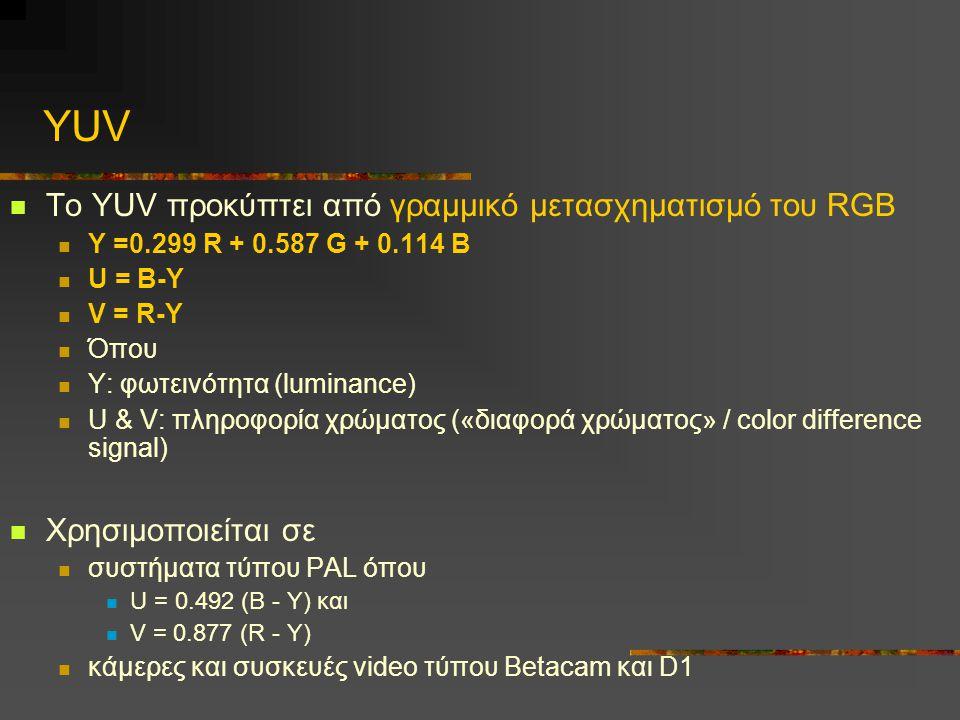YUV Το YUV προκύπτει από γραμμικό μετασχηματισμό του RGB Y =0.299 R + 0.587 G + 0.114 B U = B-Y V = R-Y Όπου Υ: φωτεινότητα (luminance) U & V: πληροφορία χρώματος («διαφορά χρώματος» / color difference signal) Χρησιμοποιείται σε συστήματα τύπου PAL όπου U = 0.492 (B - Y) και V = 0.877 (R - Y) κάμερες και συσκευές video τύπου Betacam και D1