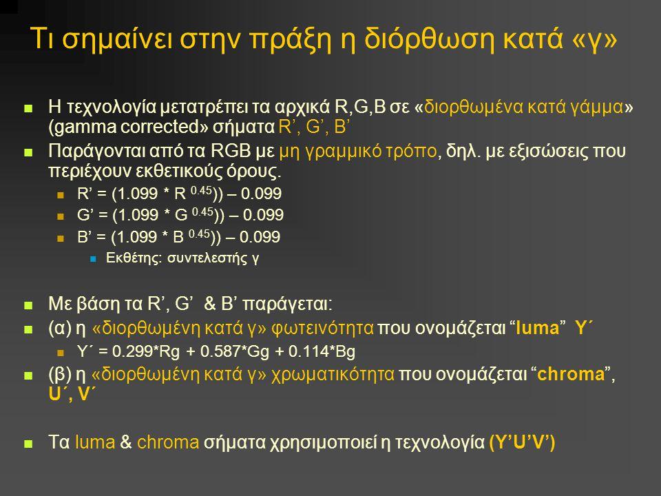 Τι σημαίνει στην πράξη η διόρθωση κατά «γ» Η τεχνολογία μετατρέπει τα αρχικά R,G,B σε «διορθωμένα κατά γάμμα» (gamma corrected» σήματα R', G', B' Παράγονται από τα RGB με μη γραμμικό τρόπο, δηλ.