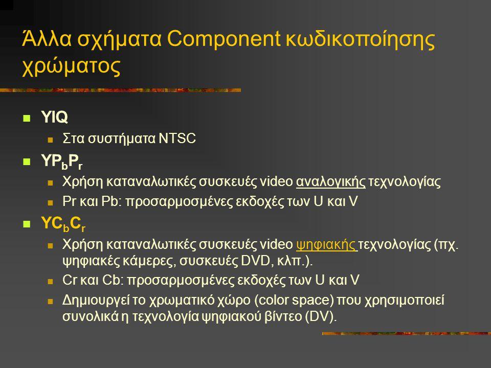 Άλλα σχήματα Component κωδικοποίησης χρώματος YIQ Στα συστήματα NTSC YP b P r Χρήση καταναλωτικές συσκευές video αναλογικής τεχνολογίας Pr και Pb: προσαρμοσμένες εκδοχές των U και V YC b C r Χρήση καταναλωτικές συσκευές video ψηφιακής τεχνολογίας (πχ.