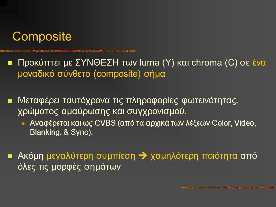 Composite Προκύπτει με ΣΥΝΘΕΣΗ των luma (Y) και chroma (C) σε ένα μοναδικό σύνθετο (composite) σήμα Μεταφέρει ταυτόχρονα τις πληροφορίες φωτεινότητας, χρώματος αμαύρωσης και συγχρονισμού.