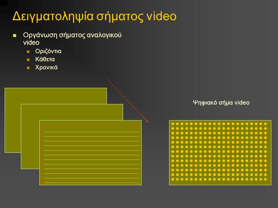 Δειγματοληψία σήματος video Οργάνωση σήματος αναλογικού video Οριζόντια Κάθετα Χρονικά Ψηφιακό σήμα video