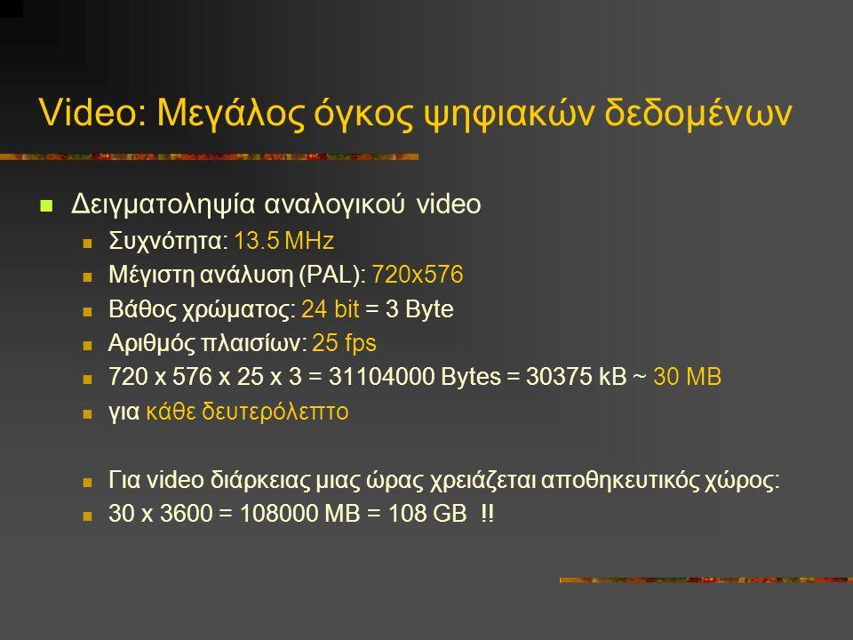 Video: Μεγάλος όγκος ψηφιακών δεδομένων Δειγματοληψία αναλογικού video Συχνότητα: 13.5 MHz Μέγιστη ανάλυση (PAL): 720x576 Βάθος χρώματος: 24 bit = 3 Byte Aριθμός πλαισίων: 25 fps 720 x 576 x 25 x 3 = 31104000 Bytes = 30375 kB ~ 30 MB για κάθε δευτερόλεπτο Για video διάρκειας μιας ώρας χρειάζεται αποθηκευτικός χώρος: 30 x 3600 = 108000 MB = 108 GB !!