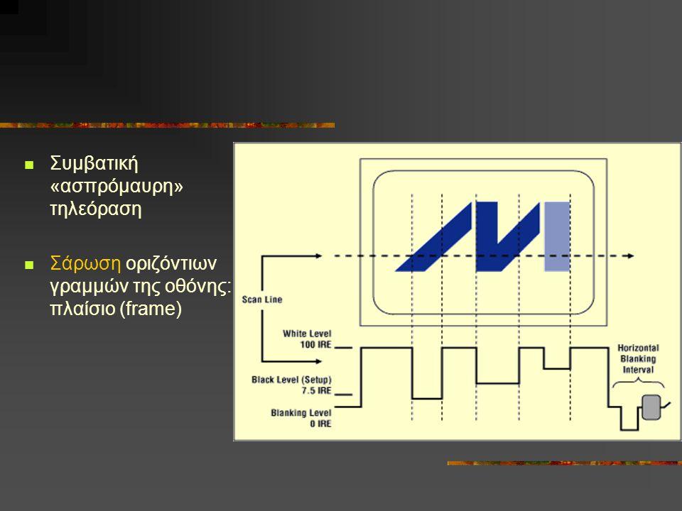 Συμβατική «ασπρόμαυρη» τηλεόραση Σάρωση οριζόντιων γραμμών της οθόνης: πλαίσιο (frame)