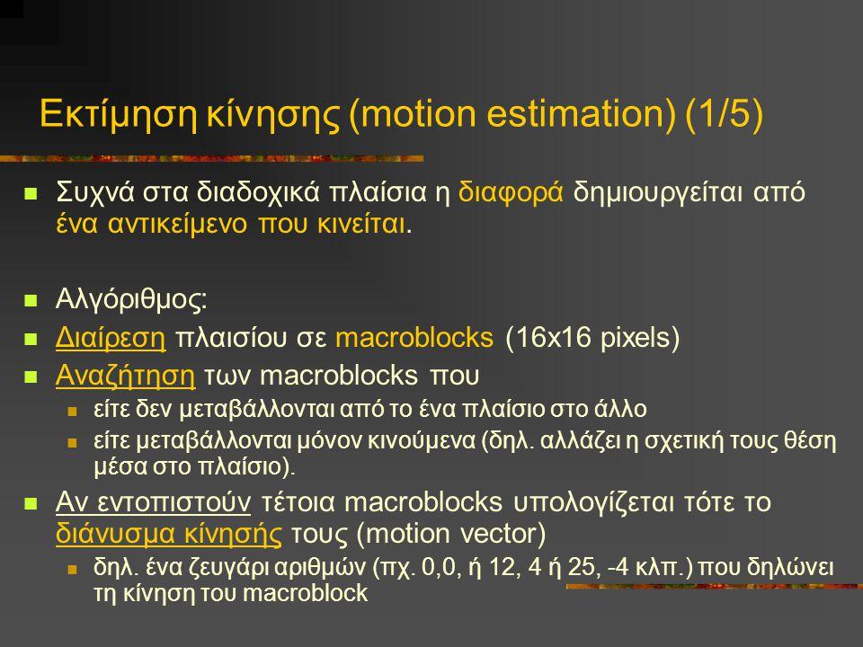 Εκτίμηση κίνησης (motion estimation) (1/5) Συχνά στα διαδοχικά πλαίσια η διαφορά δημιουργείται από ένα αντικείμενο που κινείται.