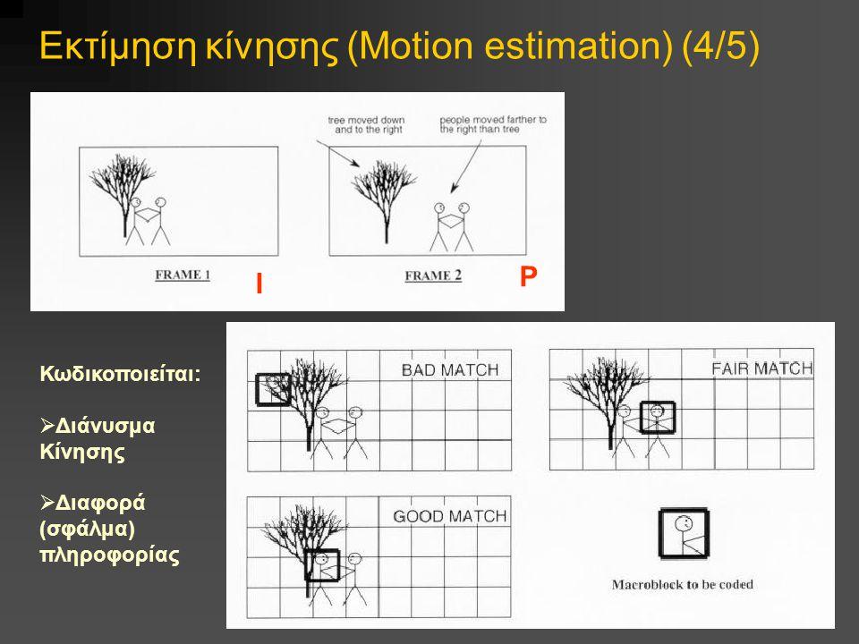Εκτίμηση κίνησης (Motion estimation) (4/5) Κωδικοποιείται:  Διάνυσμα Κίνησης  Διαφορά (σφάλμα) πληροφορίας Ι P