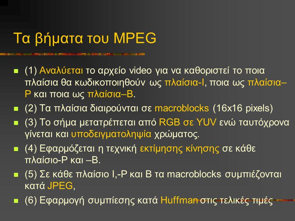 Τα βήματα του MPEG (1) Αναλύεται το αρχείο video για να καθοριστεί το ποια πλαίσια θα κωδικοποιηθούν ως πλαίσια-Ι, ποια ως πλαίσια– Ρ και ποια ως πλαίσια–Β.