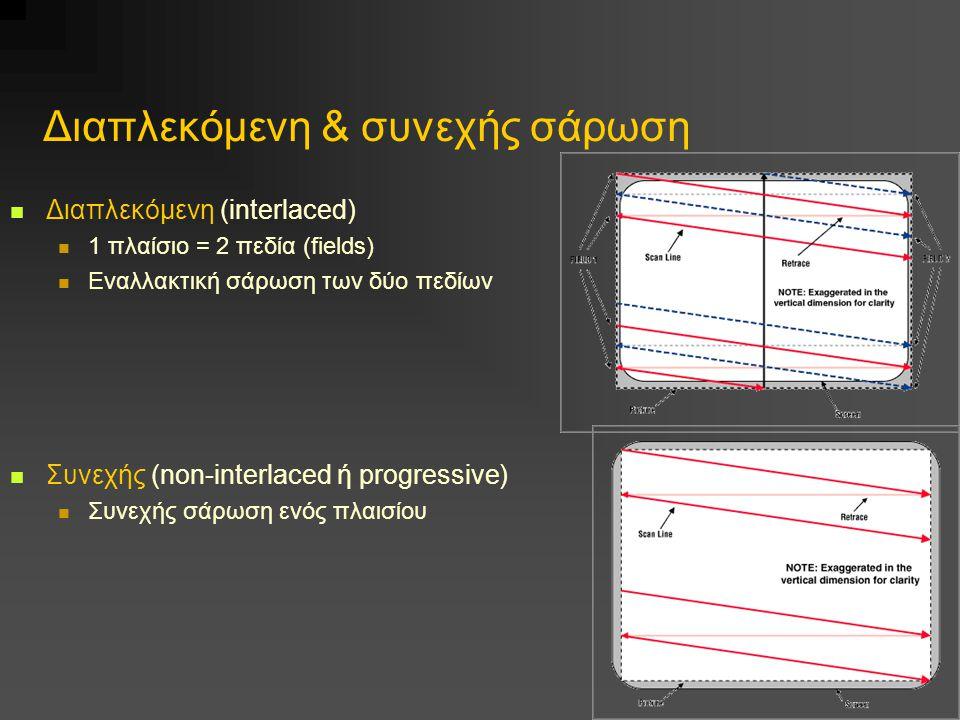 Διαπλεκόμενη & συνεχής σάρωση Διαπλεκόμενη (interlaced) 1 πλαίσιο = 2 πεδία (fields) Εναλλακτική σάρωση των δύο πεδίων Συνεχής (non-interlaced ή progressive) Συνεχής σάρωση ενός πλαισίου