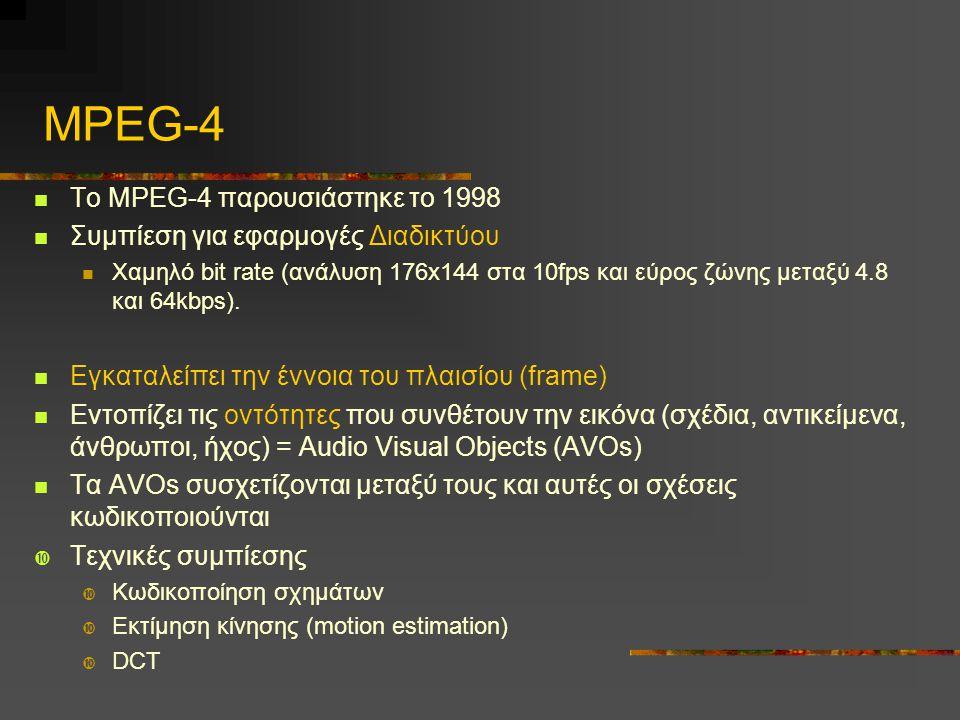 MPEG-4 Το MPEG-4 παρουσιάστηκε το 1998 Συμπίεση για εφαρμογές Διαδικτύου Χαμηλό bit rate (ανάλυση 176x144 στα 10fps και εύρος ζώνης μεταξύ 4.8 και 64kbps).