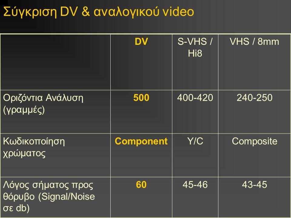 Σύγκριση DV & αναλογικού video DVS-VHS / Hi8 VHS / 8mm Οριζόντια Ανάλυση (γραμμές) 500400-420240-250 Κωδικοποίηση χρώματος ComponentY/CComposite Λόγος σήματος προς θόρυβο (Signal/Noise σε db) 6045-4643-45