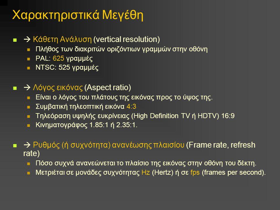 Χαρακτηριστικά Μεγέθη  Κάθετη Ανάλυση (vertical resolution) Πλήθος των διακριτών οριζόντιων γραμμών στην οθόνη PAL: 625 γραμμές NTSC: 525 γραμμές  Λόγος εικόνας (Aspect ratio) Είναι ο λόγος του πλάτους της εικόνας προς το ύψος της.