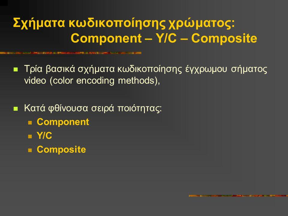 Σχήματα κωδικοποίησης χρώματος: Component – Y/C – Composite Τρία βασικά σχήματα κωδικοποίησης έγχρωμου σήματος video (color encoding methods), Κατά φθίνουσα σειρά ποιότητας: Component Y/C Composite