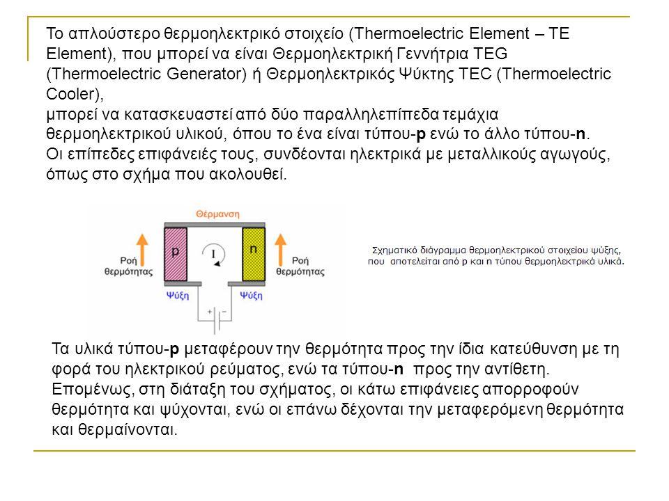 Το απλούστερο θερμοηλεκτρικό στοιχείο (Thermoelectric Element – ΤΕ Element), που μπορεί να είναι Θερμοηλεκτρική Γεννήτρια TEG (Thermoelectric Generato