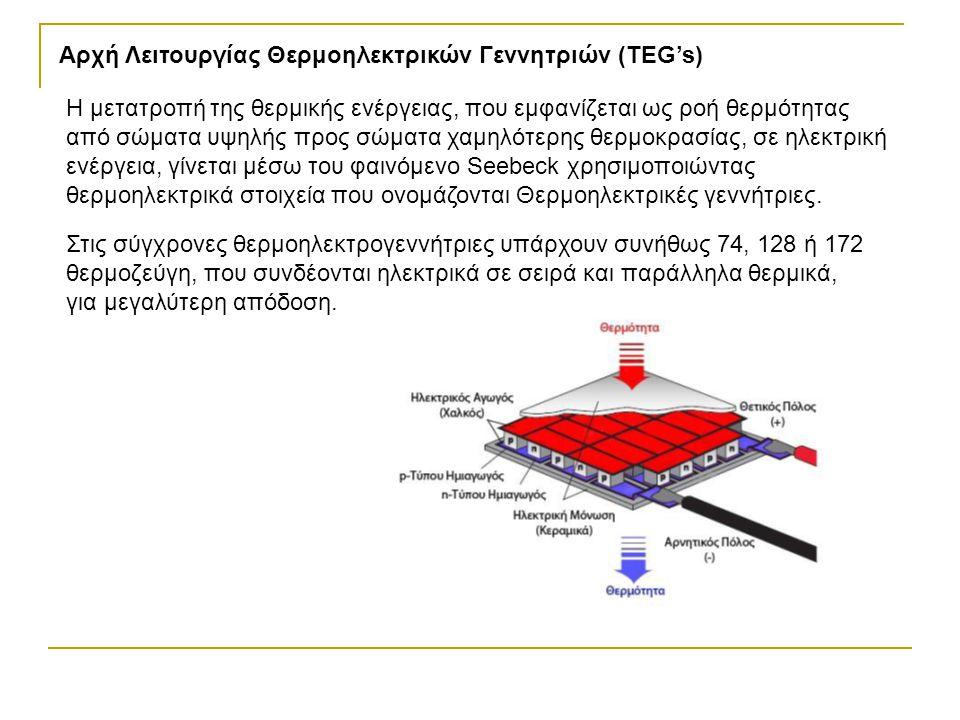 Αρχή Λειτουργίας Θερμοηλεκτρικών Γεννητριών (TEG's) Η μετατροπή της θερμικής ενέργειας, που εμφανίζεται ως ροή θερμότητας από σώματα υψηλής προς σώματ