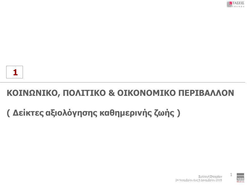 1 Συλλογή Στοιχείων 24 Νοεμβρίου έως 5 Δεκεμβρίου 2005 Κοινωνικό, πολιτικό & οικονομικό περιβάλλον 1 1 ΚΟΙΝΩΝΙΚΟ, ΠΟΛΙΤΙΚΟ & ΟΙΚΟΝΟΜΙΚΟ ΠΕΡΙΒΑΛΛΟΝ ( Δείκτες αξιολόγησης καθημερινής ζωής )