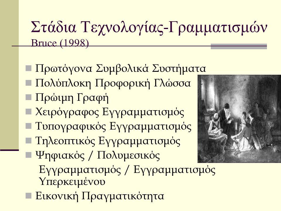Στάδια Τεχνολογίας-Γραμματισμών Bruce (1998) Πρωτόγονα Συμβολικά Συστήματα Πολύπλοκη Προφορική Γλώσσα Πρώιμη Γραφή Χειρόγραφος Εγγραμματισμός Τυπογραφ