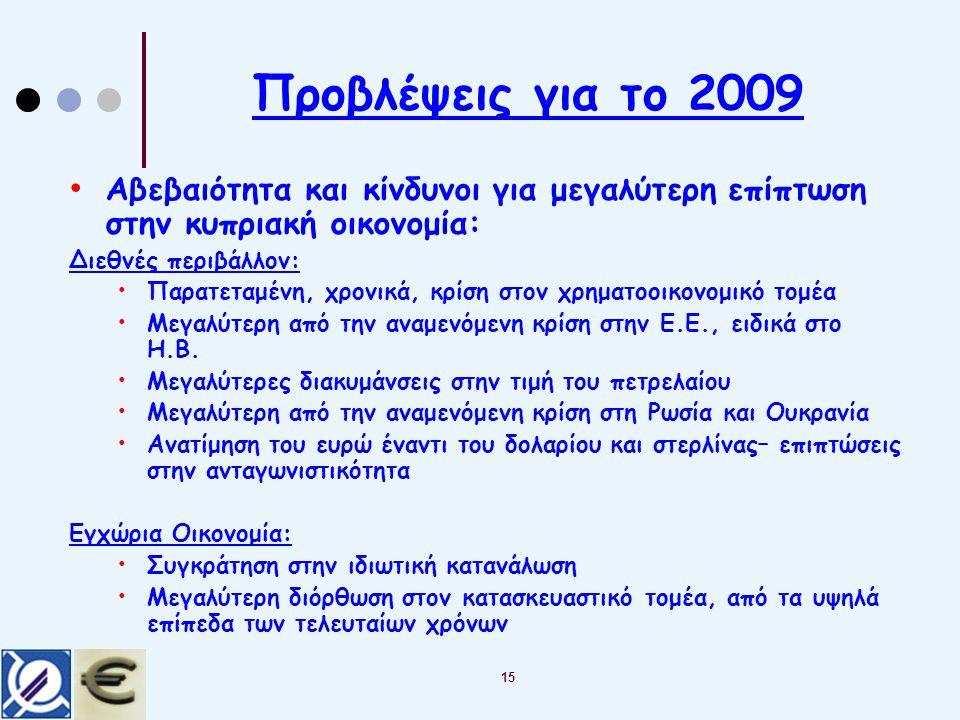 Προβλέψεις για το 2009 Αβεβαιότητα και κίνδυνοι για μεγαλύτερη επίπτωση στην κυπριακή οικονομία: Διεθνές περιβάλλον: Παρατεταμένη, χρονικά, κρίση στον χρηματοοικονομικό τομέα Μεγαλύτερη από την αναμενόμενη κρίση στην Ε.Ε., ειδικά στο Η.Β.