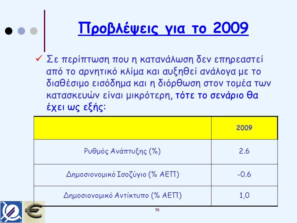 Προβλέψεις για το 2009 Σε περίπτωση που η κατανάλωση δεν επηρεαστεί από το αρνητικό κλίμα και αυξηθεί ανάλογα με το διαθέσιμο εισόδημα και η διόρθωση στον τομέα των κατασκευών είναι μικρότερη, τότε το σενάριο θα έχει ως εξής: 2009 Ρυθμός Ανάπτυξης (%)2.6 Δημοσιονομικό Ισοζύγιο (% ΑΕΠ)-0.6 Δημοσιονομικό Αντίκτυπο (% ΑΕΠ)1,0 16