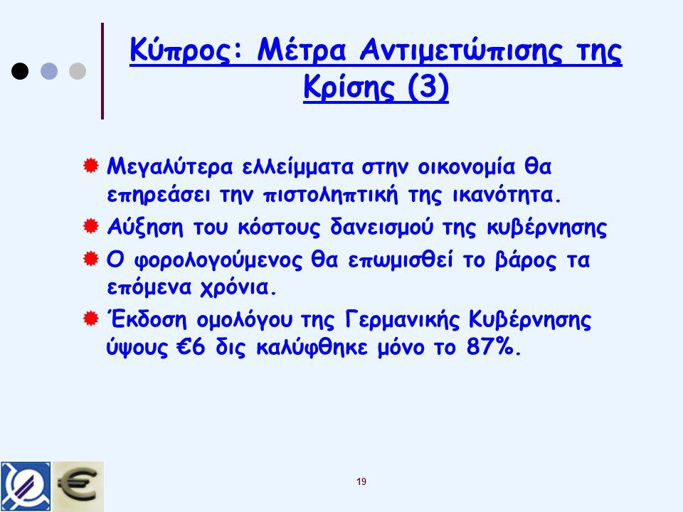 19 Κύπρος: Μέτρα Αντιμετώπισης της Κρίσης (3)  Μεγαλύτερα ελλείμματα στην οικονομία θα επηρεάσει την πιστοληπτική της ικανότητα.