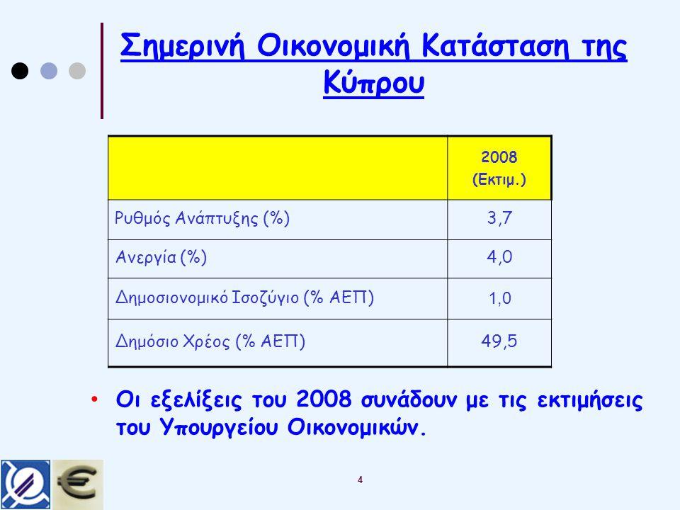 Σημερινή Οικονομική Κατάσταση της Κύπρου Οι εξελίξεις του 2008 συνάδουν με τις εκτιμήσεις του Υπουργείου Οικονομικών.