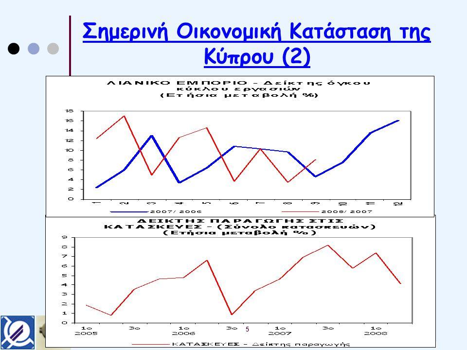 Σημερινή Οικονομική Κατάσταση της Κύπρου (2) 5