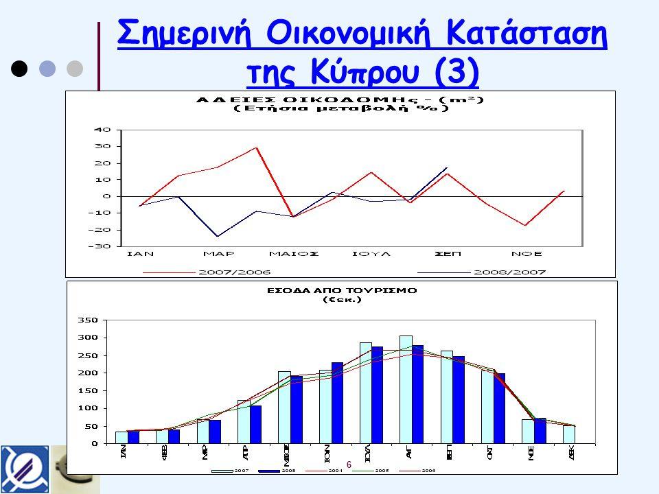 Σημερινή Οικονομική Κατάσταση της Κύπρου (3) 6