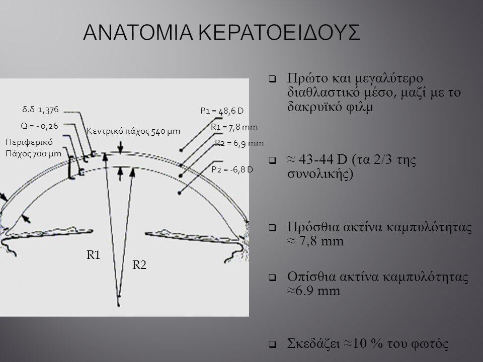  Πρώτο και μεγαλύτερο διαθλαστικό μέσο, μαζί με το δακρυϊκό φιλμ  ≈ 43-44 D ( τα 2/3 της συνολικής )  Πρόσθια ακτίνα καμπυλότητας ≈ 7,8 mm  Οπίσθι