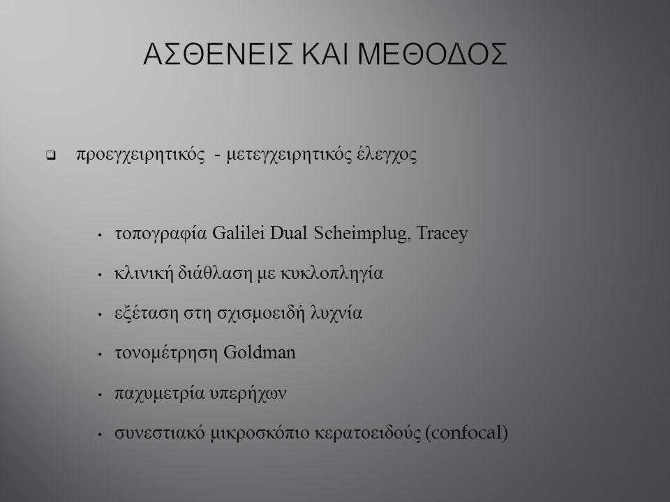  προεγχειρητικός - μετεγχειρητικός έλεγχος τοπογραφία Galilei Dual Scheimplug, Tracey κλινική διάθλαση με κυκλοπληγία εξέταση στη σχισμοειδή λυχνία τ