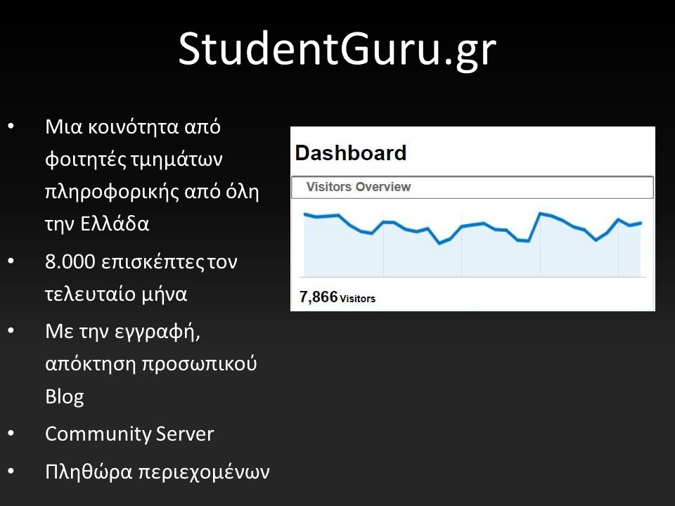 StudentGuru.gr Μια κοινότητα από φοιτητές τμημάτων πληροφορικής από όλη την Ελλάδα 8.000 επισκέπτες τον τελευταίο μήνα Με την εγγραφή, απόκτηση προσωπικού Blog Community Server Πληθώρα περιεχομένων