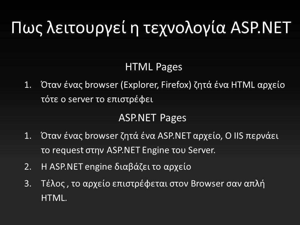 Πως λειτουργεί η τεχνολογία ASP.NET HTML Pages 1.Όταν ένας browser (Explorer, Firefox) ζητά ένα HTML αρχείο τότε ο server το επιστρέφει ASP.NET Pages 1.Όταν ένας browser ζητά ένα ASP.NET αρχείο, Ο IIS περνάει το request στην ASP.NET Engine του Server.