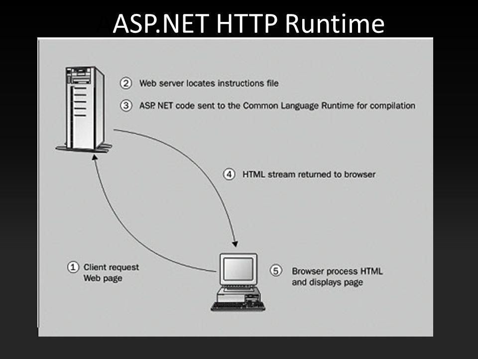 AASP.NET Simple Demo