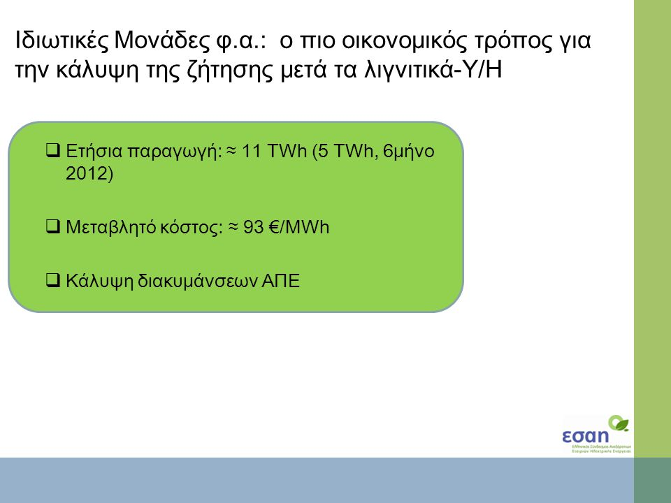 Ιδιωτικές Μονάδες φ.α.: ο πιο οικονομικός τρόπος για την κάλυψη της ζήτησης μετά τα λιγνιτικά-Υ/Η  Ετήσια παραγωγή: ≈ 11 TWh (5 TWh, 6μήνο 2012)  Μεταβλητό κόστος: ≈ 93 €/MWh  Κάλυψη διακυμάνσεων ΑΠΕ
