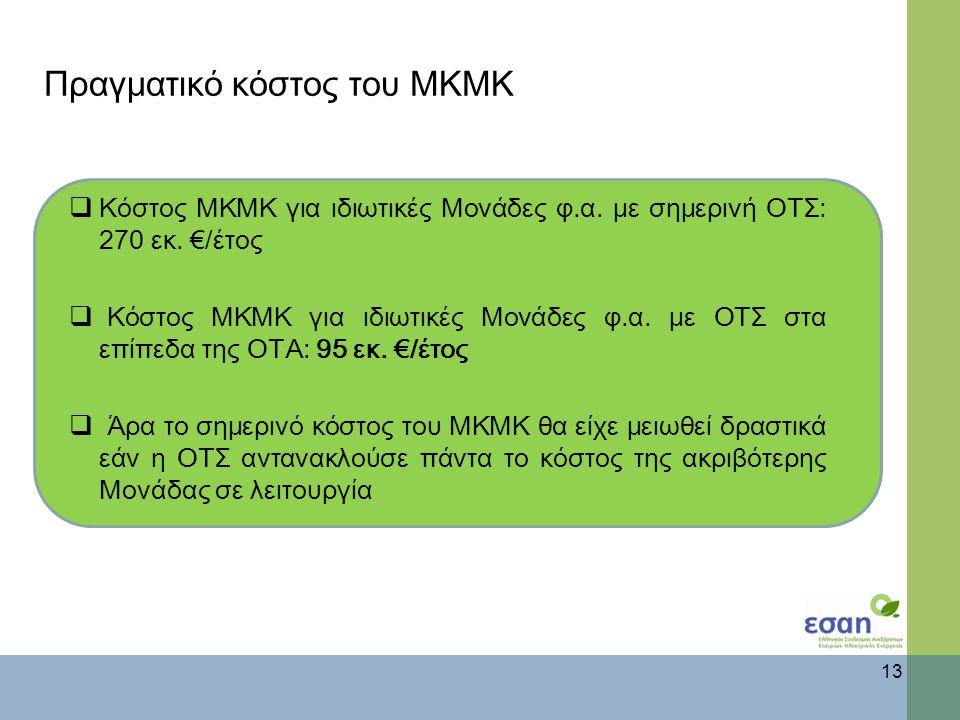 Πραγματικό κόστος του ΜΚΜΚ 13  Κόστος ΜΚΜΚ για ιδιωτικές Μονάδες φ.α.