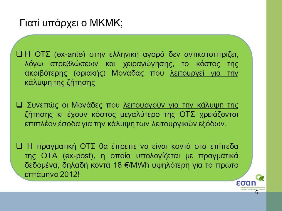 Γιατί υπάρχει ο ΜΚΜΚ;  Η ΟΤΣ (ex-ante) στην ελληνική αγορά δεν αντικατοπτρίζει, λόγω στρεβλώσεων και χειραγώγησης, το κόστος της ακριβότερης (οριακής) Μονάδας που λειτουργεί για την κάλυψη της ζήτησης  Συνεπώς οι Μονάδες που λειτουργούν για την κάλυψη της ζήτησης κι έχουν κόστος μεγαλύτερο της ΟΤΣ χρειάζονται επιπλέον έσοδα για την κάλυψη των λειτουργικών εξόδων.