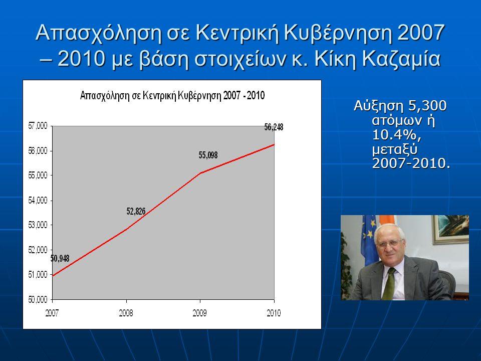 Απασχόληση σε Κεντρική Κυβέρνηση 2007 – 2010 με βάση στοιχείων κ.