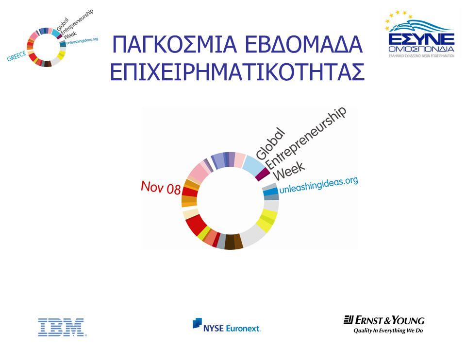 ΠΑΓΚΟΣΜΙΑ ΕΒΔΟΜΑΔΑ ΕΠΙΧΕΙΡΗΜΑΤΙΚΟΤΗΤΑΣ 17 – 23 Νοεμβρίου, 2008 Τρέχουσα συμμετοχή: 37 χώρες Πάνω από 900.000 άτομα συμμετοχή το 2007 Περίπου 7.000 δράσεις