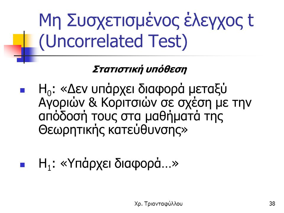 Χρ. Τριανταφύλλου38 Μη Συσχετισμένος έλεγχος t (Uncorrelated Test) Στατιστική υπόθεση Η 0 : «Δεν υπάρχει διαφορά μεταξύ Αγοριών & Κοριτσιών σε σχέση μ