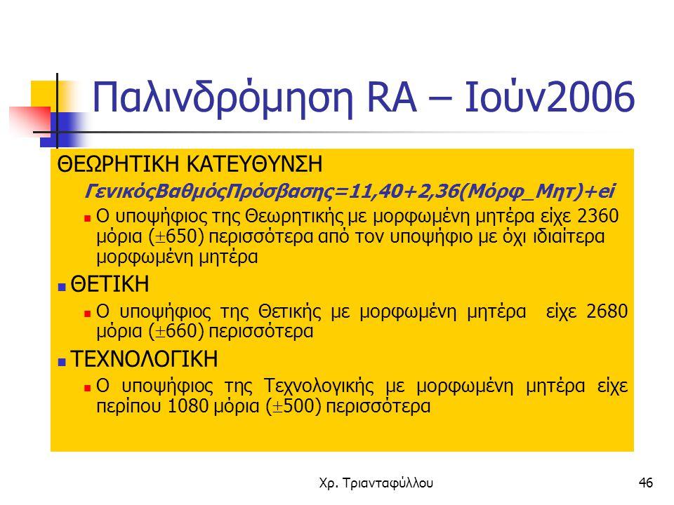 Χρ. Τριανταφύλλου46 Παλινδρόμηση RA – Ιούν2006 ΘΕΩΡΗΤΙΚΗ ΚΑΤΕΥΘΥΝΣΗ ΓενικόςΒαθμόςΠρόσβασης=11,40+2,36(Μόρφ_Μητ)+ei Ο υποψήφιος της Θεωρητικής με μορφω