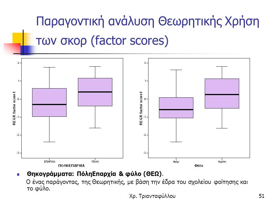 Χρ. Τριανταφύλλου51 Παραγοντική ανάλυση Θεωρητικής Χρήση των σκορ (factor scores) Θηκογράμματα: ΠόληΕπαρχία & φύλο (ΘΕΩ). Ο ένας παράγοντας, της Θεωρη