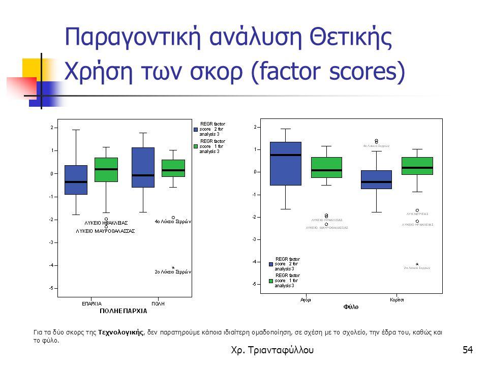Χρ. Τριανταφύλλου54 Παραγοντική ανάλυση Θετικής Χρήση των σκορ (factor scores) Για τα δύο σκορς της Τεχνολογικής, δεν παρατηρούμε κάποια ιδιαίτερη ομα