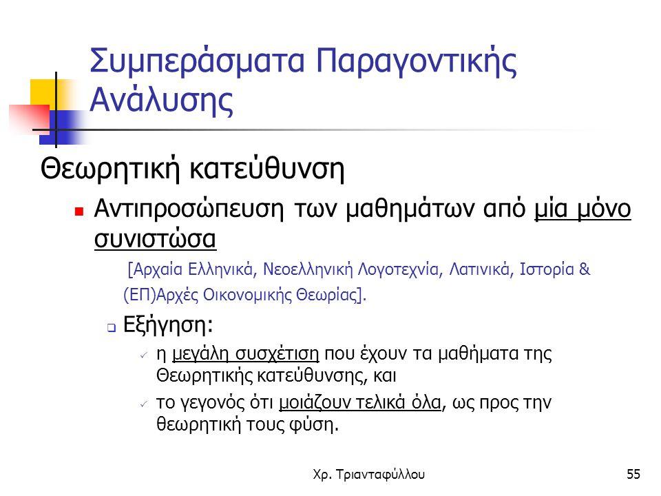 Χρ. Τριανταφύλλου55 Συμπεράσματα Παραγοντικής Ανάλυσης Θεωρητική κατεύθυνση Αντιπροσώπευση των μαθημάτων από μία μόνο συνιστώσα [Αρχαία Ελληνικά, Νεοε