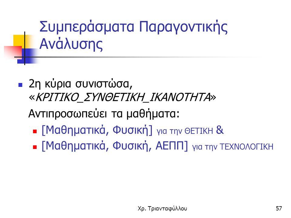 Χρ. Τριανταφύλλου57 Συμπεράσματα Παραγοντικής Ανάλυσης 2η κύρια συνιστώσα, «ΚΡΙΤΙΚΟ_ΣΥΝΘΕΤΙΚΗ_ΙΚΑΝΟΤΗΤΑ» Αντιπροσωπεύει τα μαθήματα: [Μαθηματικά, Φυσι