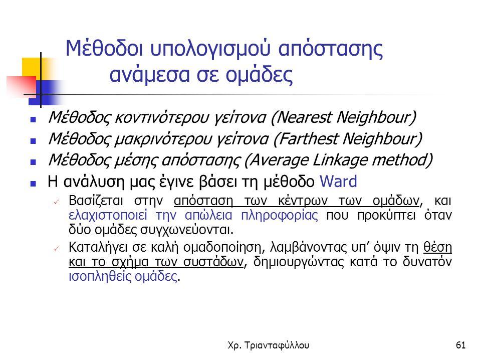 Χρ. Τριανταφύλλου61 Μέθοδοι υπολογισμού απόστασης ανάμεσα σε ομάδες Μέθοδος κοντινότερου γείτονα (Nearest Neighbour) Μέθοδος μακρινότερου γείτονα (Far