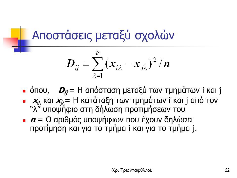 Χρ. Τριανταφύλλου62 Αποστάσεις μεταξύ σχολών όπου, D ij = Η απόσταση μεταξύ των τμημάτων i και j x iλ και x jλ = Η κατάταξη των τμημάτων i και j από τ