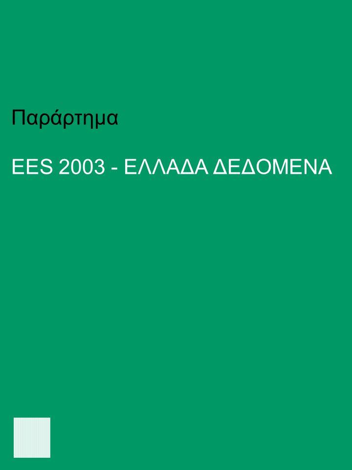 15 Παράρτημα EES 2003 - ΕΛΛΑΔΑ ΔΕΔΟΜΕΝΑ