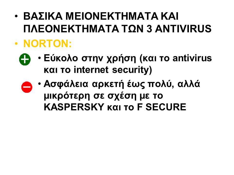 ΒΑΣΙΚΑ ΜΕΙΟΝΕΚΤΗΜΑΤΑ ΚΑΙ ΠΛΕΟΝΕΚΤΗΜΑΤΑ ΤΩΝ 3 ANTIVIRUS NORTON: Εύκολο στην χρήση (και το antivirus και το internet security) Ασφάλεια αρκετή έως πολύ, αλλά μικρότερη σε σχέση με το KASPERSKY και το F SECURE