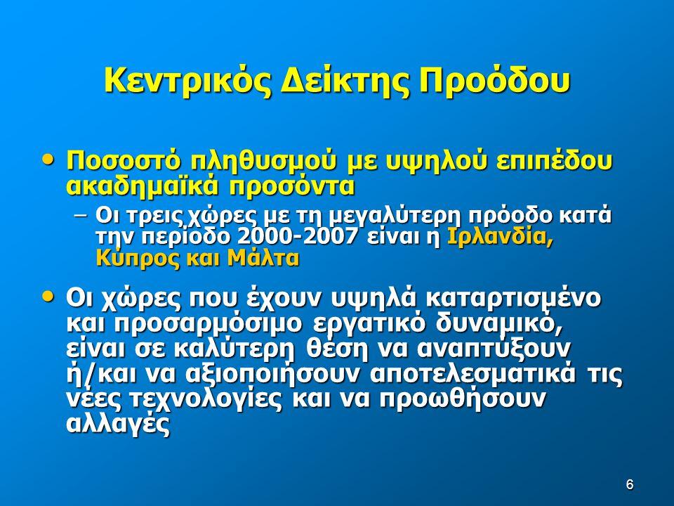 37 Οδηγία 2005/36/ΕΚ Αναγνώριση Επαγγελματικών Προσόντων Αναγνώριση Επαγγελματικών Προσόντων Επίπεδα Επαγγελματικών Προσόντων Επίπεδα Επαγγελματικών Προσόντων