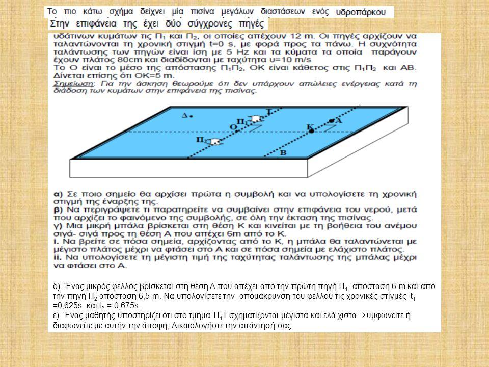 . δ). Ένας μικρός φελλός βρίσκεται στη θέση Δ που απέχει από την πρώτη πηγή Π 1 απόσταση 6 m και από την πηγή Π 2 απόσταση 6,5 m. Να υπολογίσετε την α