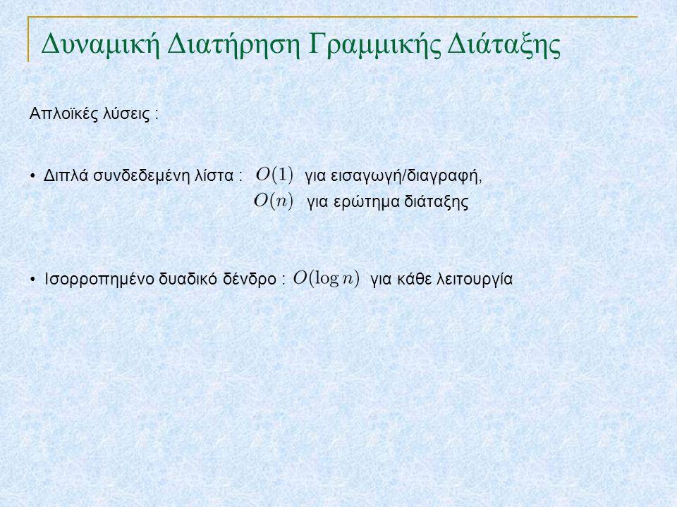 Δυναμική Διατήρηση Γραμμικής Διάταξης Απλοϊκές λύσεις : Διπλά συνδεδεμένη λίστα : για εισαγωγή/διαγραφή, για ερώτημα διάταξης Ισορροπημένο δυαδικό δένδρο : για κάθε λειτουργία