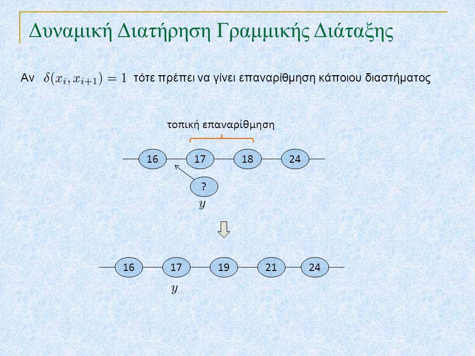 Δυναμική Διατήρηση Γραμμικής Διάταξης 16171824 .